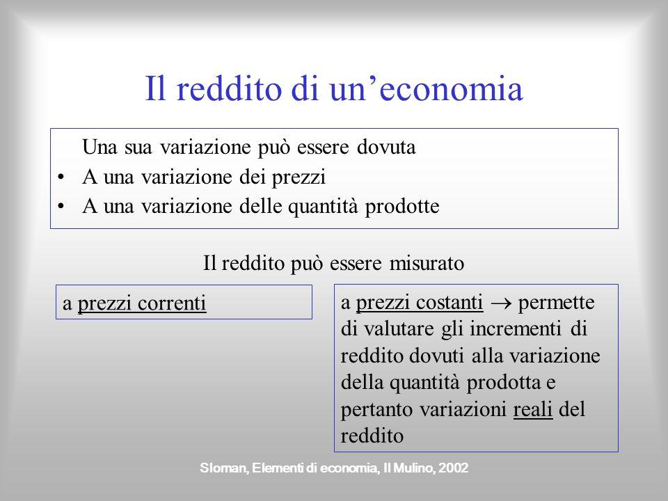 Sloman, Elementi di economia, Il Mulino, 2002 Il reddito di uneconomia Può essere calcolato Sommando il valore di tutti i beni finali prodotti dalleco