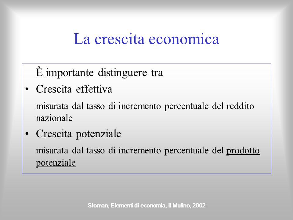 Sloman, Elementi di economia, Il Mulino, 2002 Il reddito di uneconomia Una sua variazione può essere dovuta A una variazione dei prezzi A una variazio