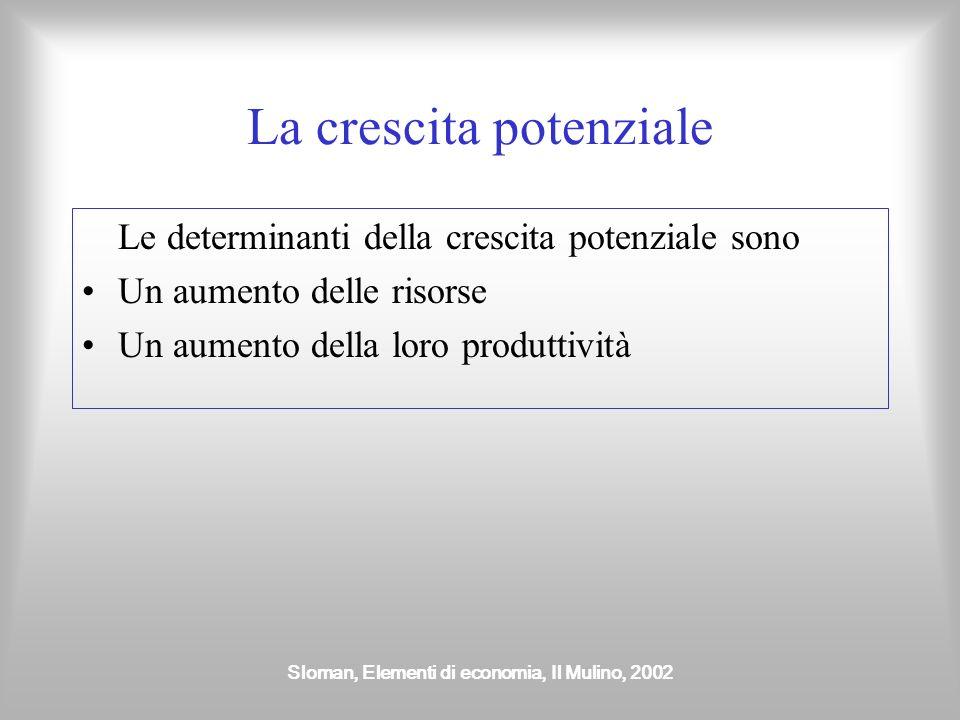 Sloman, Elementi di economia, Il Mulino, 2002 La crescita effettiva NEL BREVE PERIODO La crescita della domanda aggregata NEL LUNGO PERIODO La crescit