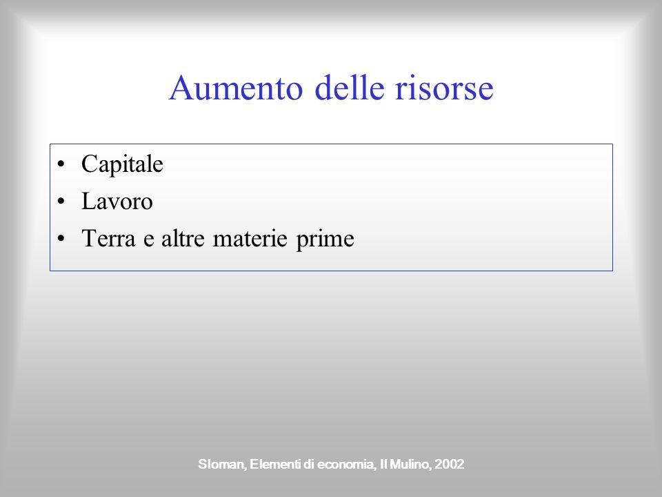 Sloman, Elementi di economia, Il Mulino, 2002 La crescita potenziale Le determinanti della crescita potenziale sono Un aumento delle risorse Un aument