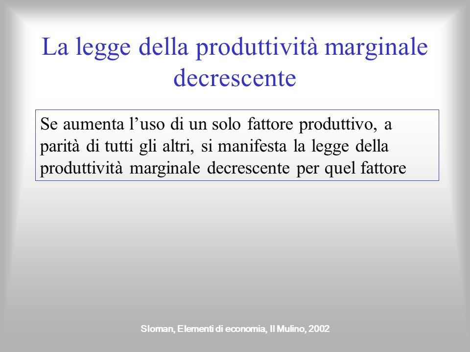 Sloman, Elementi di economia, Il Mulino, 2002 Aumento della terra e di altre materie prime La terra è disponibile in quantità fisse e la disponibilità