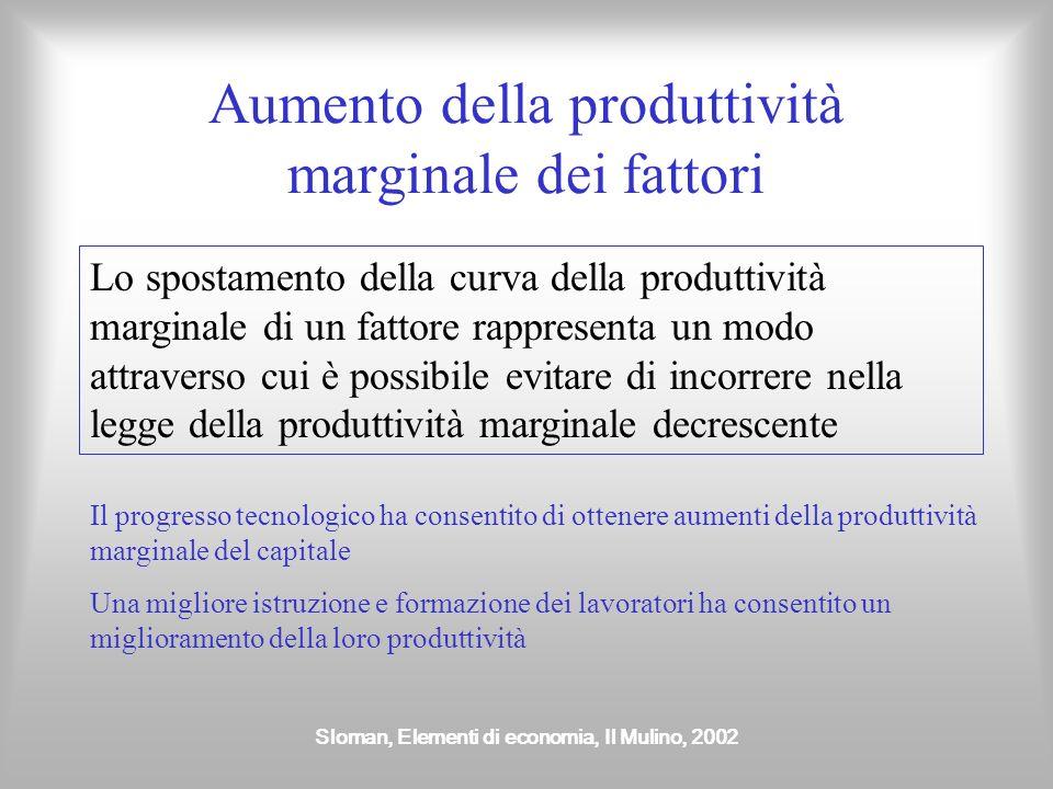 Sloman, Elementi di economia, Il Mulino, 2002 La legge della produttività marginale decrescente Se aumenta luso di un solo fattore produttivo, a parit