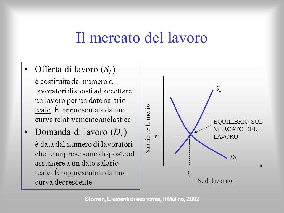 Sloman, Elementi di economia, Il Mulino, 2002 Chi è disoccupato? Sono da considerarsi disoccupati coloro che sono in età lavorativa, sono senza lavoro