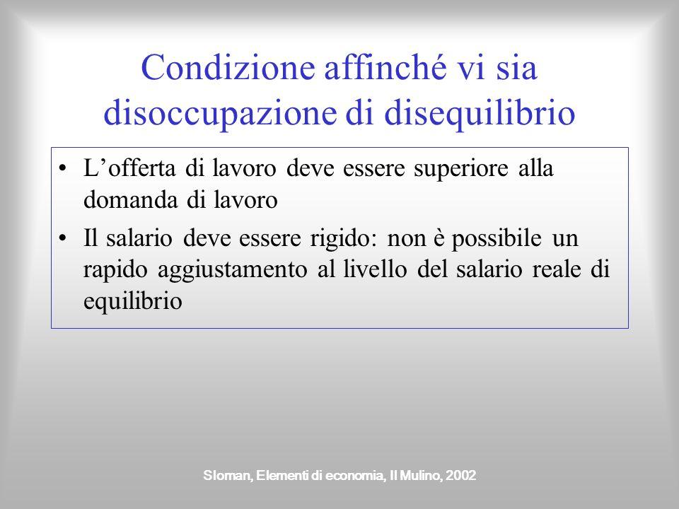 Sloman, Elementi di economia, Il Mulino, 2002 Disoccupazione di disequilibrio Si ha disoccupazione di disequilibrio N. di lavoratori Salario reale med