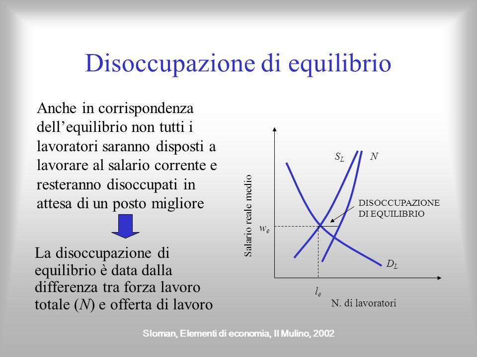 Sloman, Elementi di economia, Il Mulino, 2002 Condizione affinché vi sia disoccupazione di disequilibrio Lofferta di lavoro deve essere superiore alla