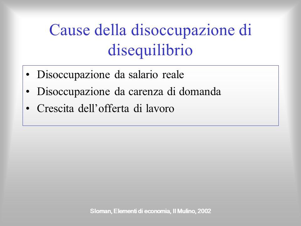 Sloman, Elementi di economia, Il Mulino, 2002 Disoccupazione di equilibrio La disoccupazione di equilibrio è data dalla differenza tra forza lavoro to