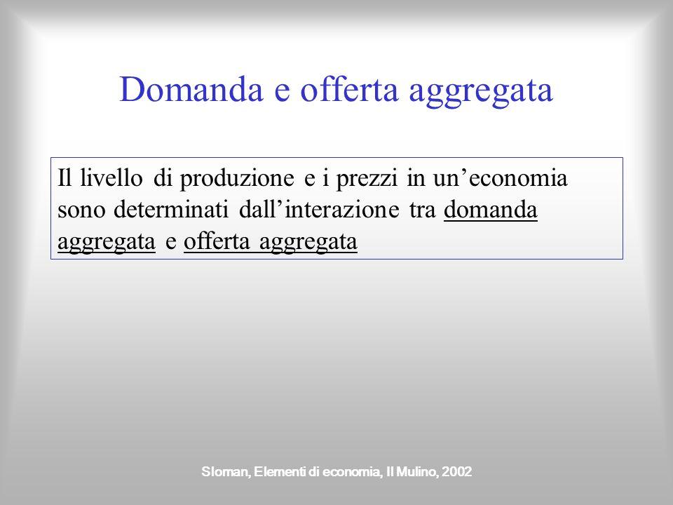 Sloman, Elementi di economia, Il Mulino, 2002 Cause della disoccupazione di equilibrio Disoccupazione frizionale Disoccupazione strutturale – dovuta a