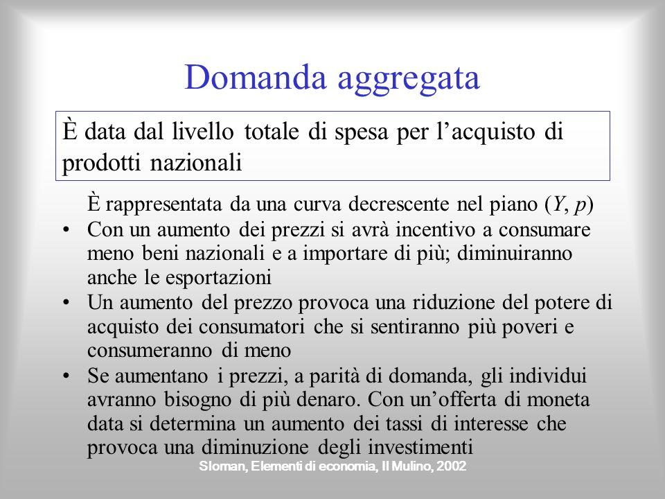 Sloman, Elementi di economia, Il Mulino, 2002 Domanda e offerta aggregata Il livello di produzione e i prezzi in uneconomia sono determinati dallinter
