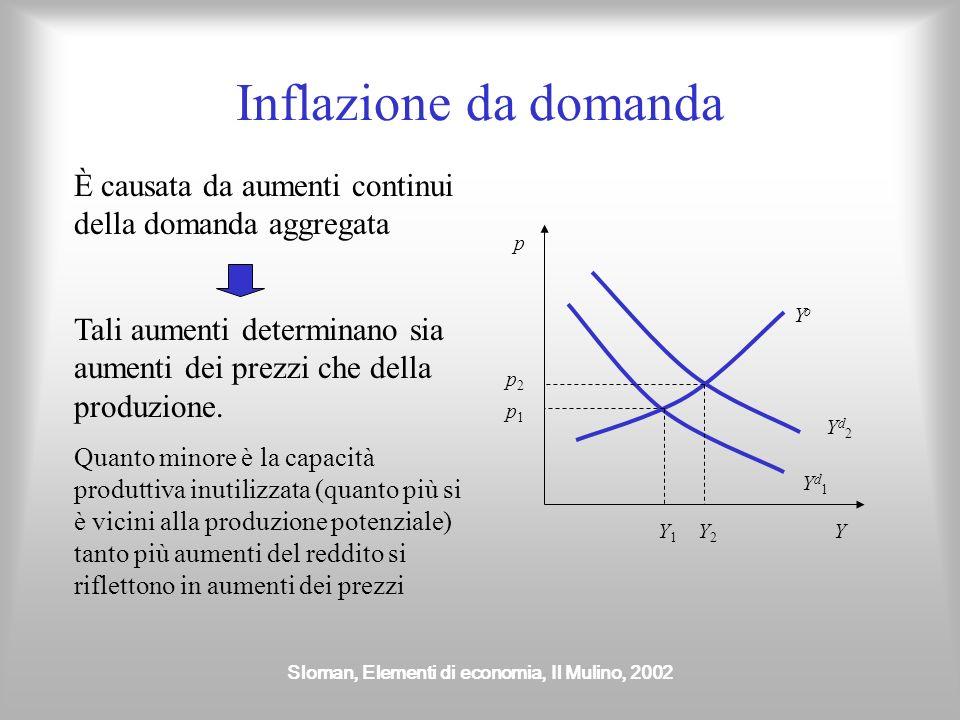 Sloman, Elementi di economia, Il Mulino, 2002 Cause dellinflazione Inflazione da domanda Inflazione da costi Inflazione strutturale