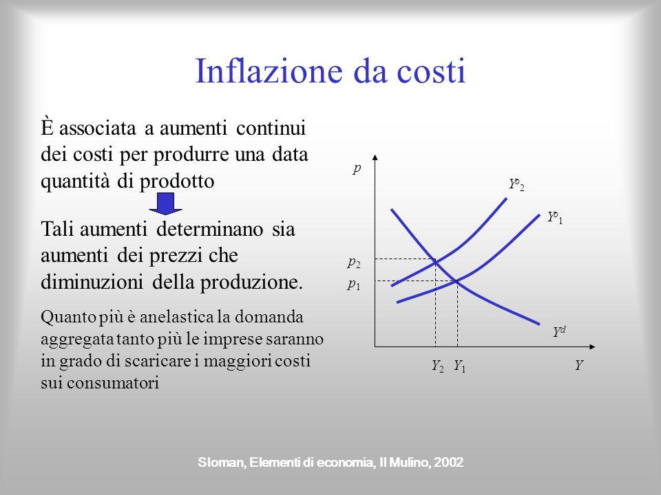 Sloman, Elementi di economia, Il Mulino, 2002 Inflazione da domanda È causata da aumenti continui della domanda aggregata Tali aumenti determinano sia