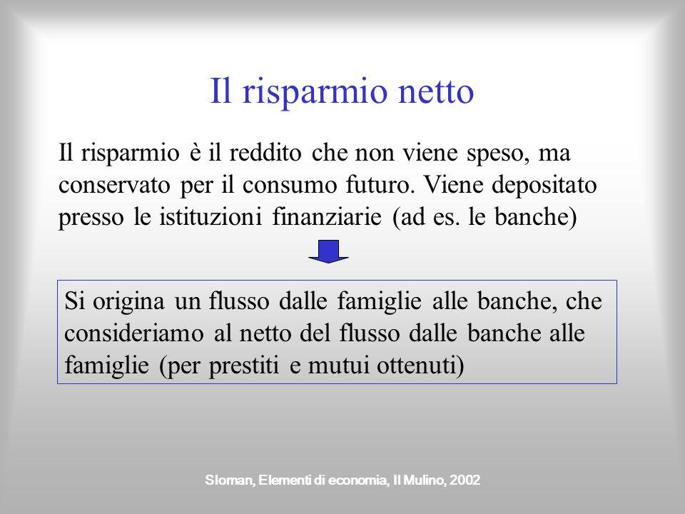 Sloman, Elementi di economia, Il Mulino, 2002 Il risparmio netto Il risparmio è il reddito che non viene speso, ma conservato per il consumo futuro.
