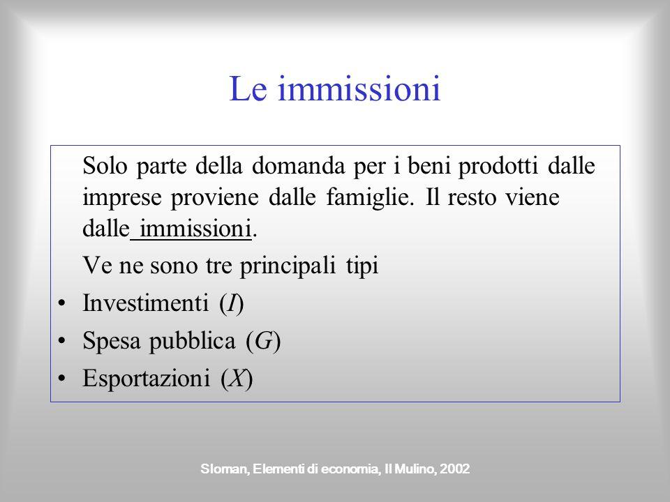 Sloman, Elementi di economia, Il Mulino, 2002 Importazioni Le famiglie spendono parte dei propri redditi per acquistare beni prodotti allestero o che