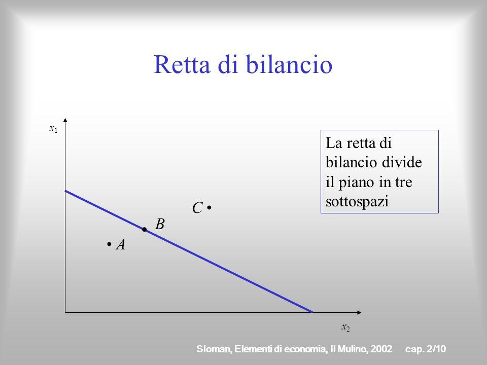 Sloman, Elementi di economia, Il Mulino, 2002cap. 2/9 Retta di bilancio È la rappresentazione grafica del vincolo di bilancio nellipotesi in cui S = m