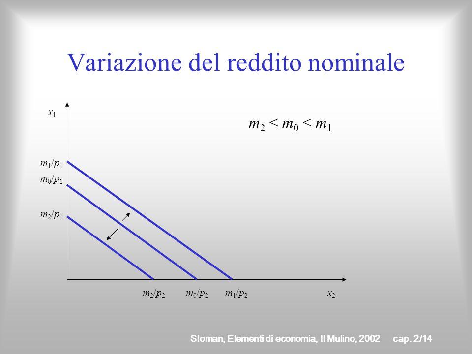 Sloman, Elementi di economia, Il Mulino, 2002cap. 2/13 Caratteristiche del vincolo di bilancio Una variazione del reddito monetario, a parità di prezz