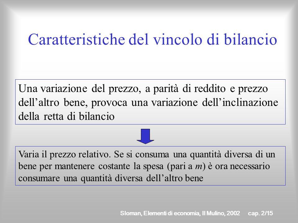 Sloman, Elementi di economia, Il Mulino, 2002cap. 2/14 Variazione del reddito nominale x1x1 x2x2 m0/p1m0/p1 m0/p2m0/p2 m1/p1m1/p1 m1/p2m1/p2 m2/p1m2/p