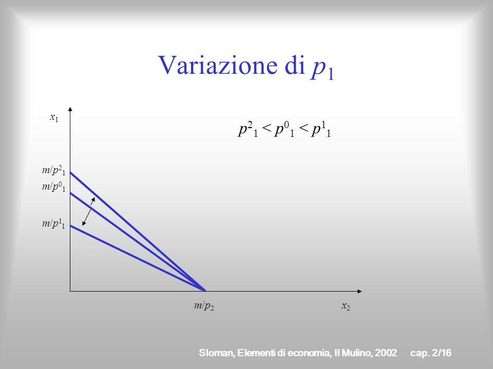 Sloman, Elementi di economia, Il Mulino, 2002cap. 2/15 Caratteristiche del vincolo di bilancio Una variazione del prezzo, a parità di reddito e prezzo