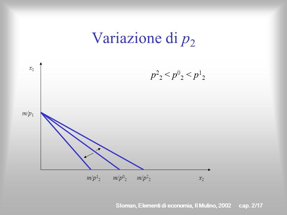 Sloman, Elementi di economia, Il Mulino, 2002cap. 2/16 Variazione di p 1 x1x1 x2x2 m/p01m/p01 m/p2m/p2 m/p21m/p21 m/p11m/p11 p 2 1 < p 0 1 < p 1 1