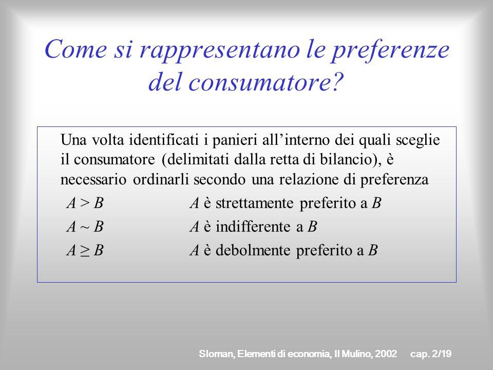 Sloman, Elementi di economia, Il Mulino, 2002cap. 2/18 Caratteristiche del vincolo di bilancio Una variazione di prezzo provoca una rotazione della re