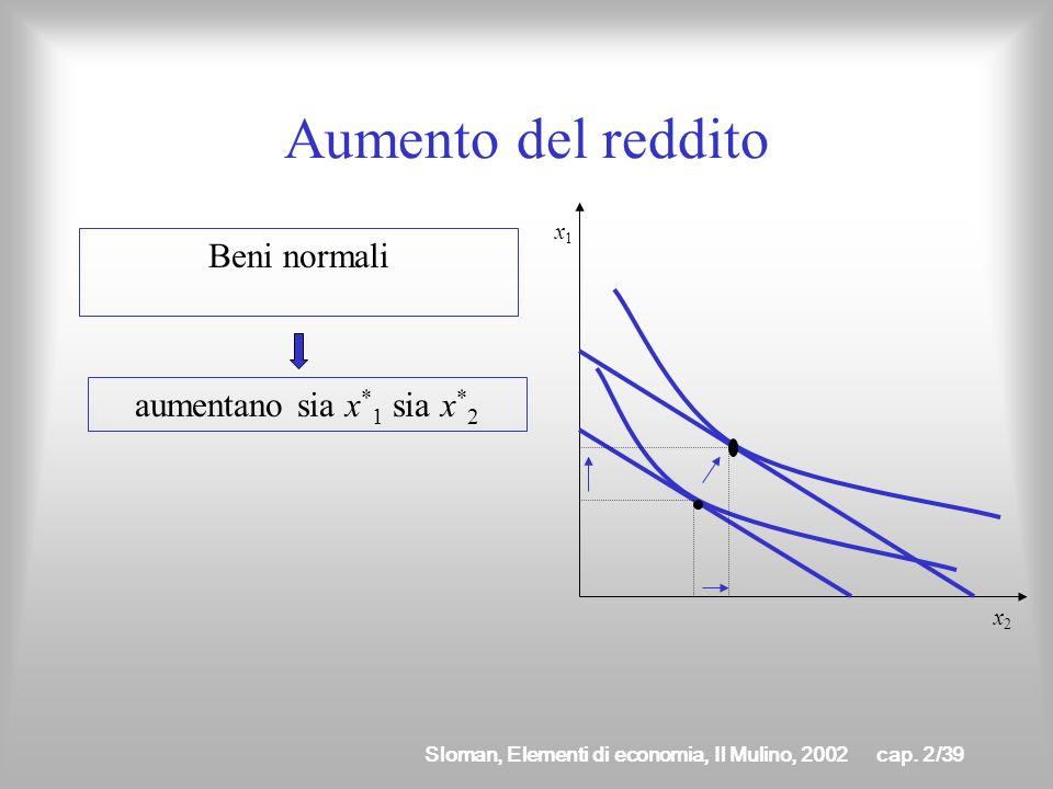 Sloman, Elementi di economia, Il Mulino, 2002cap. 2/38 Come cambiano le scelte del consumatore al variare del suo reddito? x * 1 (p 1, p 2, m) x * 2 (