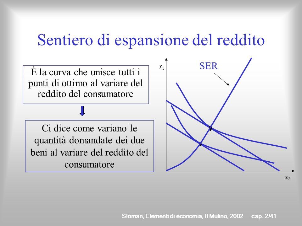 Sloman, Elementi di economia, Il Mulino, 2002cap. 2/40 Aumento del reddito Beni inferiori aumenta x * 1 diminuisce x * 2 il bene 2 è un bene inferiore
