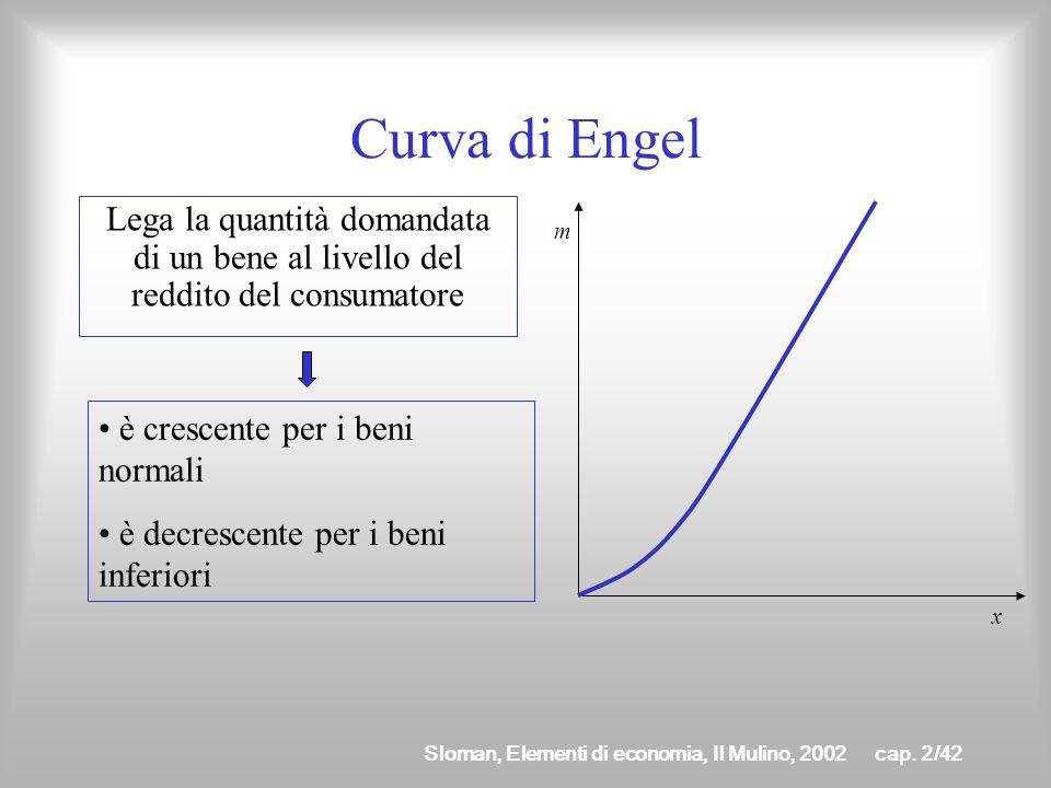 Sloman, Elementi di economia, Il Mulino, 2002cap. 2/41 Sentiero di espansione del reddito È la curva che unisce tutti i punti di ottimo al variare del
