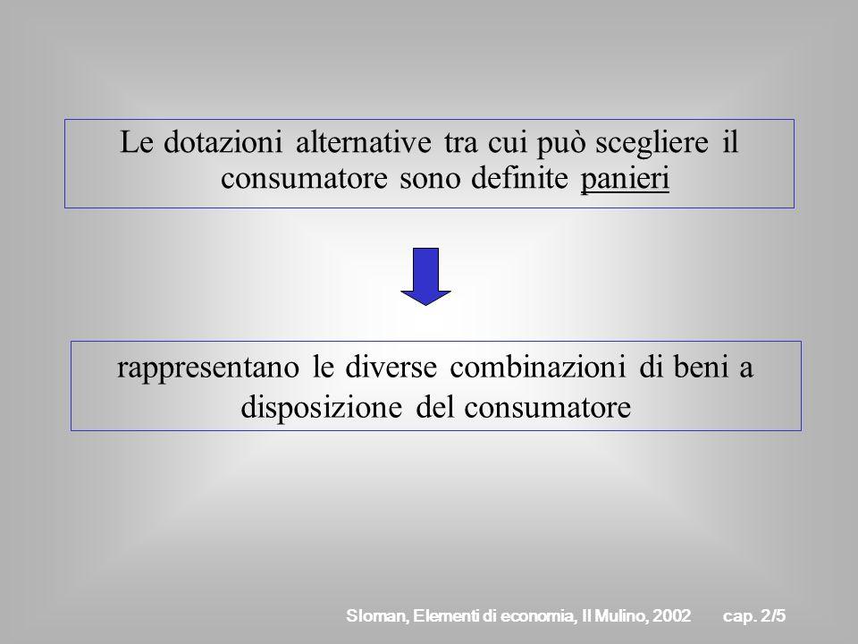 Sloman, Elementi di economia, Il Mulino, 2002cap. 2/4 Come è descritto linsieme delle alternative tra le quali sceglie il consumatore? Per scegliere l