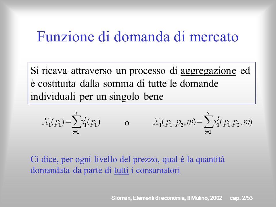 Sloman, Elementi di economia, Il Mulino, 2002cap. 2/52 Funzione di domanda individuale Lega la quantità domandata di un bene al suo prezzo x1x1 p1p1 è