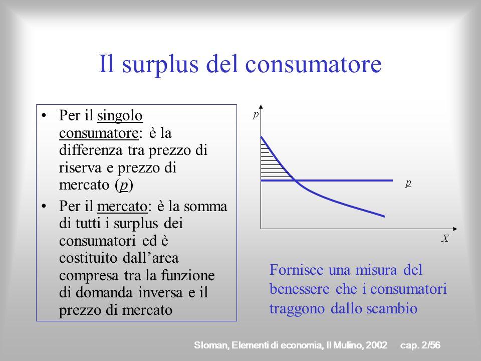 Sloman, Elementi di economia, Il Mulino, 2002cap. 2/55 Prezzo di riserva È quel livello di prezzo, r i, in corrispondenza del quale ciascun consumator