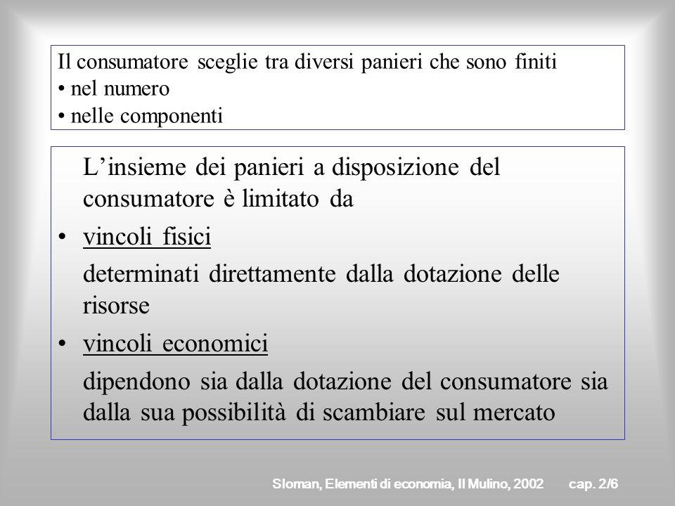 Sloman, Elementi di economia, Il Mulino, 2002cap. 2/5 Le dotazioni alternative tra cui può scegliere il consumatore sono definite panieri rappresentan