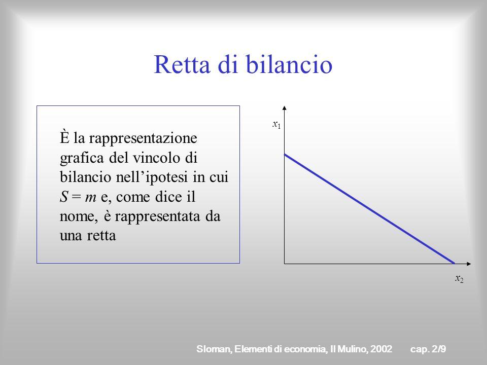 Sloman, Elementi di economia, Il Mulino, 2002cap. 2/8 Vincolo di bilancio Indica le dotazioni a disposizione del consumatore, dati i prezzi correnti e