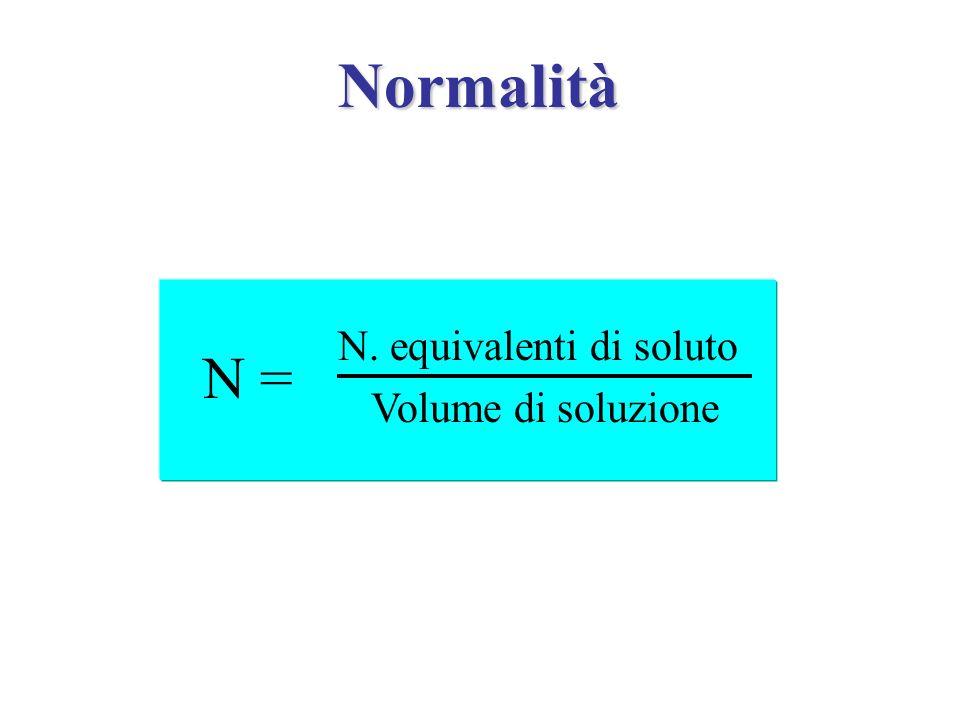Normalità N = N. equivalenti di soluto Volume di soluzione