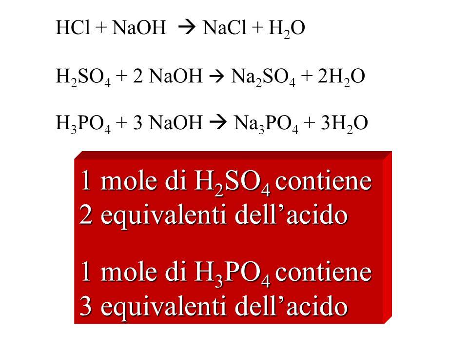 HCl + NaOH NaCl + H 2 O H 2 SO 4 + 2 NaOH Na 2 SO 4 + 2H 2 O H 3 PO 4 + 3 NaOH Na 3 PO 4 + 3H 2 O 1 mole di H 2 SO 4 contiene 2 equivalenti dellacido