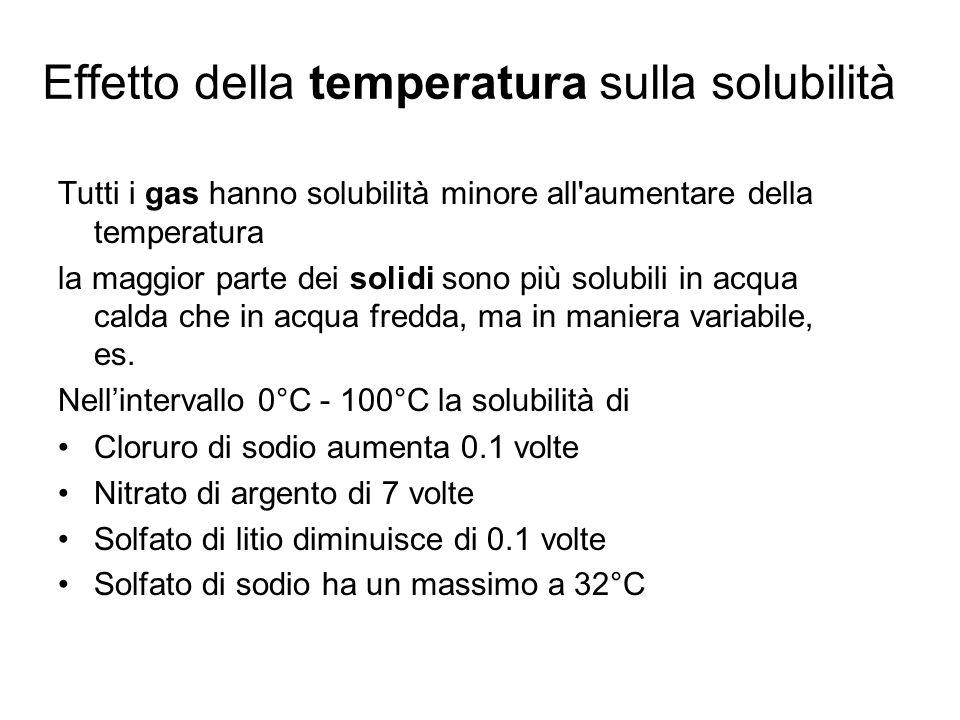 Effetto della temperatura sulla solubilità Tutti i gas hanno solubilità minore all'aumentare della temperatura la maggior parte dei solidi sono più so