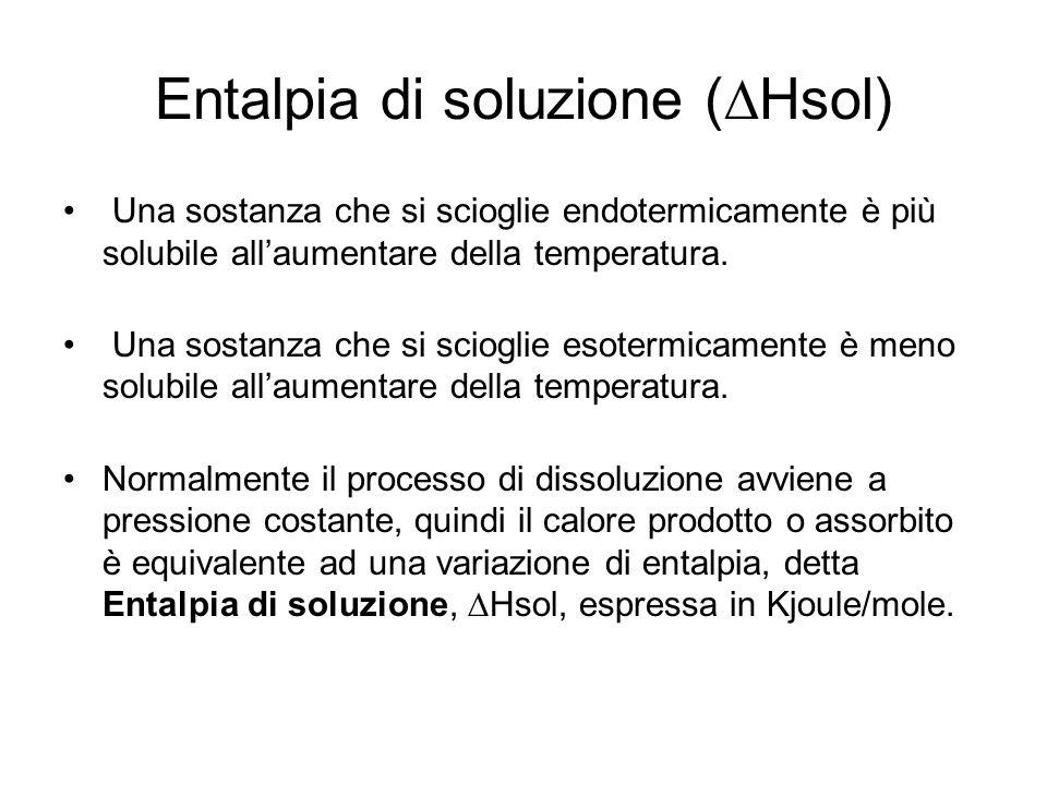 Entalpia di soluzione ( Hsol) Una sostanza che si scioglie endotermicamente è più solubile allaumentare della temperatura. Una sostanza che si sciogli