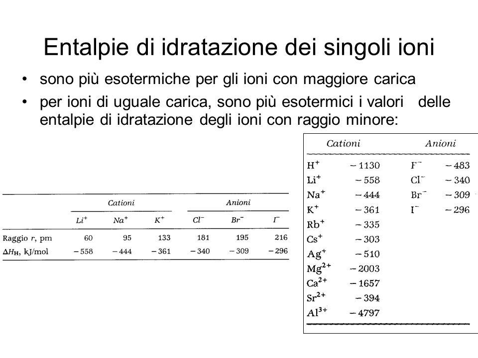 Entalpie di idratazione dei singoli ioni sono più esotermiche per gli ioni con maggiore carica per ioni di uguale carica, sono più esotermici i valori