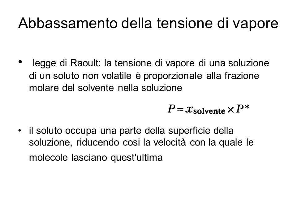 Abbassamento della tensione di vapore legge di Raoult: la tensione di vapore di una soluzione di un soluto non volatile è proporzionale alla frazione