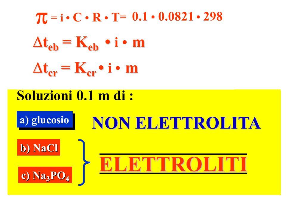 t cr = K cr 0.1 t cr = K cr 0.1 t eb = K eb 0.1 t eb = K eb 0.1 = 0.1 0.0821 298 a) glucosio b) NaCl c) Na 3 PO 4 ELETTROLITI NON ELETTROLITA = 0.1 0.