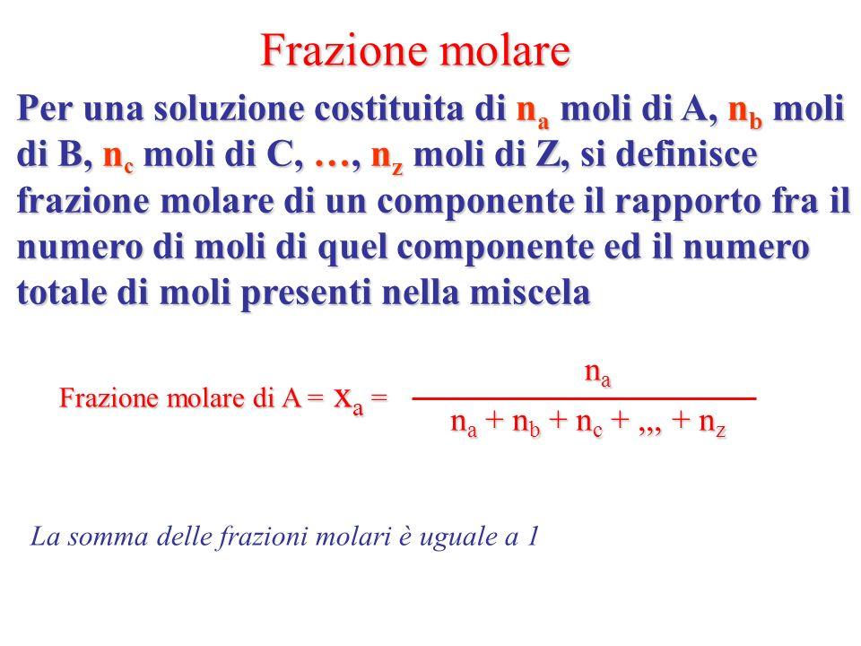 Frazione molare (esempio) Una soluzione è costituita da 36 g di acqua e 64 g di metanolo 2 moli a) 36 g di acqua (PM 18) corrispondono a 2 moli di acqua metanolo2 moli b) 64 g di metanolo (PM 32) corrispondono a 2 moli dellalcole La frazione molare dellacqua si calcola come segue: x = 2 2 + 2 = 0.5 H2OH2OH2OH2O