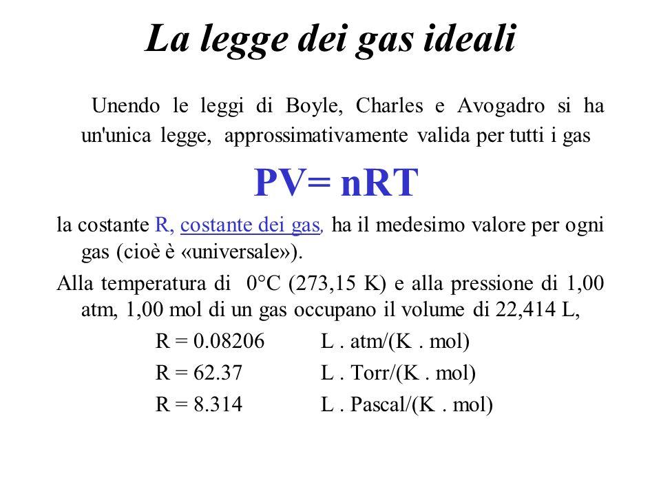 La legge dei gas ideali Unendo le leggi di Boyle, Charles e Avogadro si ha un'unica legge, approssimativamente valida per tutti i gas PV= nRT la costa