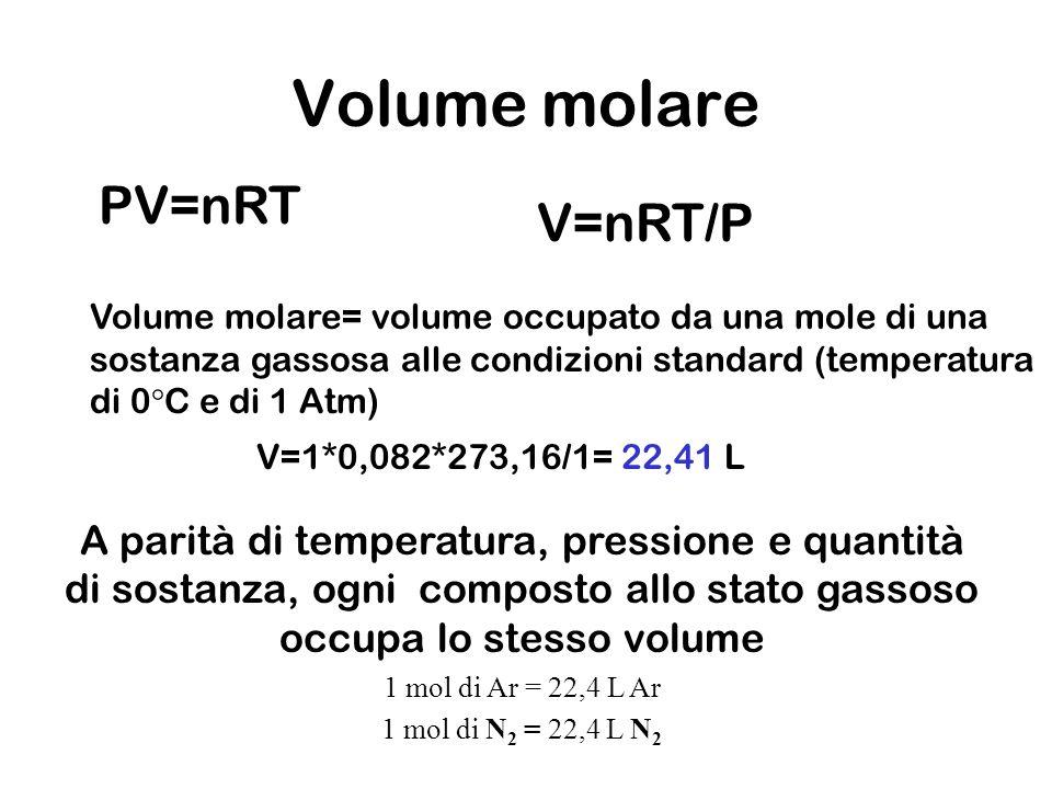Volume molare V=1*0,082*273,16/1= 22,41 L PV=nRT V=nRT/P Volume molare= volume occupato da una mole di una sostanza gassosa alle condizioni standard (