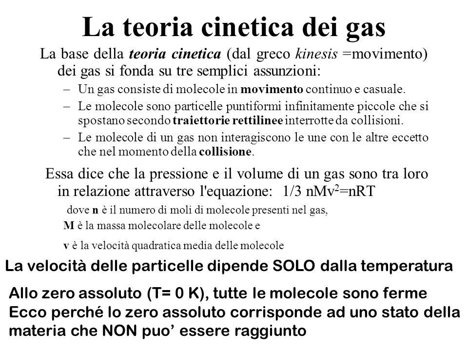 La teoria cinetica dei gas La base della teoria cinetica (dal greco kinesis =movimento) dei gas si fonda su tre semplici assunzioni: –Un gas consiste