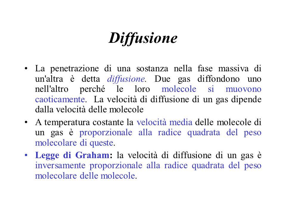 Diffusione La penetrazione di una sostanza nella fase massiva di un'altra è detta diffusione. Due gas diffondono uno nell'altro perché le loro molecol