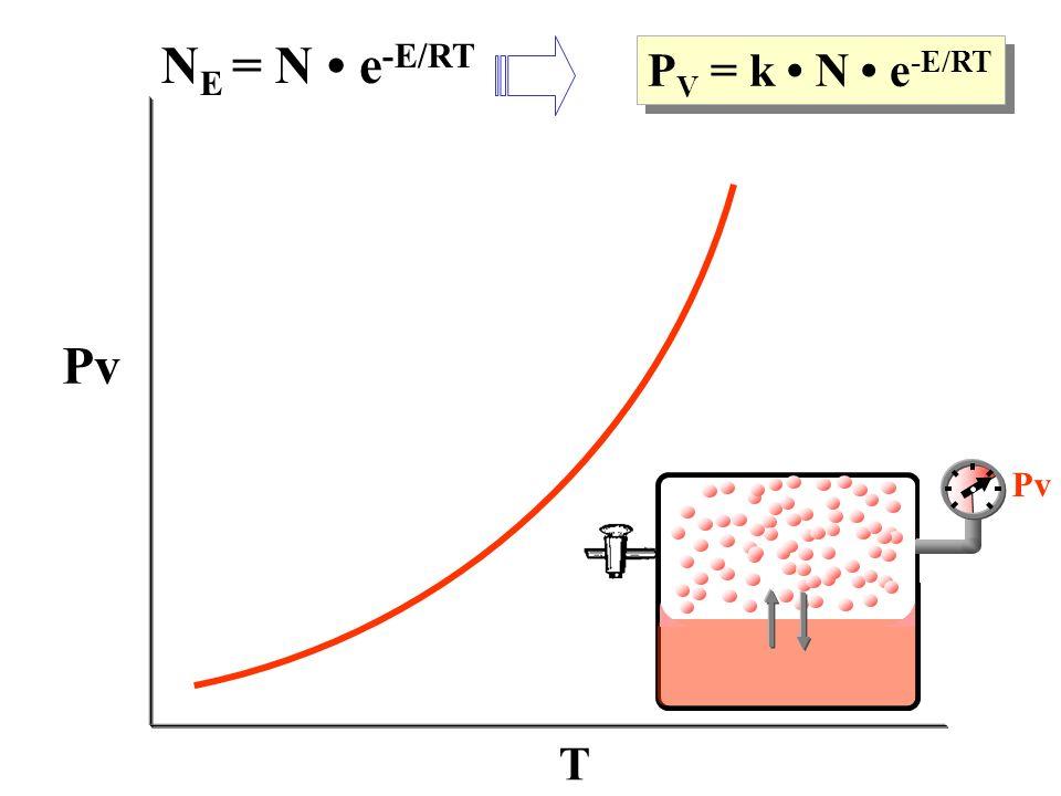 T Pv P V = k N e -E/RT P V = k N e -E/RT Pv N E = N e -E/RT