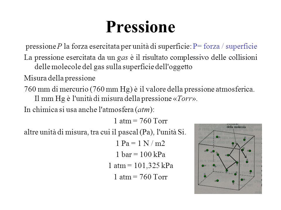 Pressione pressione P la forza esercitata per unità di superficie: P= forza / superficie La pressione esercitata da un gas è il risultato complessivo