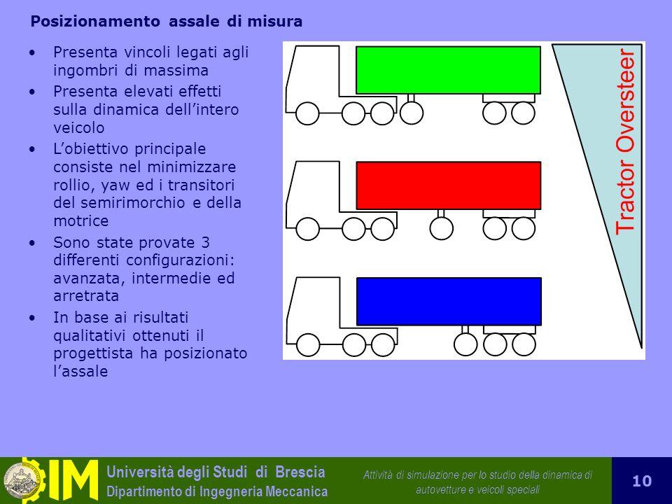 Università degli Studi di Brescia Dipartimento di Ingegneria Meccanica Attività di simulazione per lo studio della dinamica di autovetture e veicoli s