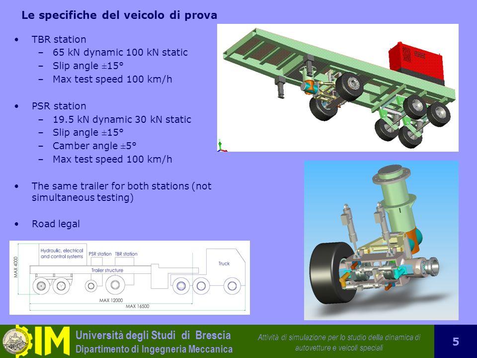 Università degli Studi di Brescia Dipartimento di Ingegneria Meccanica Attività di simulazione per lo studio della dinamica di autovetture e veicoli speciali 16 Simulazione di una misura reale Caratteristica e Fy vs.