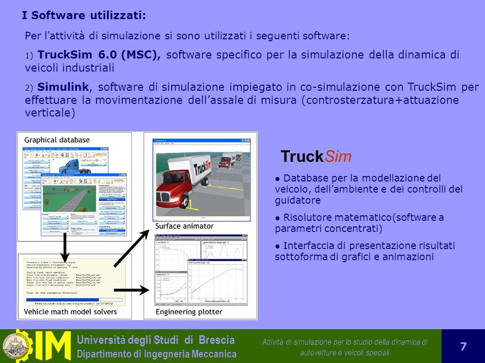Università degli Studi di Brescia Dipartimento di Ingegneria Meccanica Attività di simulazione per lo studio della dinamica di autovetture e veicoli speciali 18