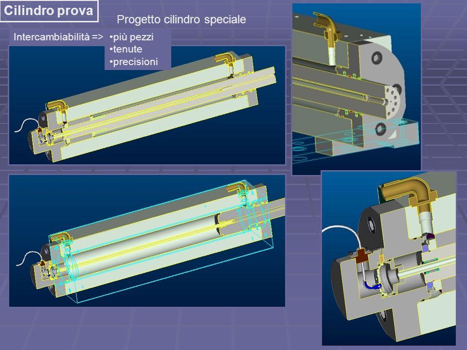 Cilindro prova Progetto cilindro speciale Intercambiabilità =>più pezzi tenute precisioni