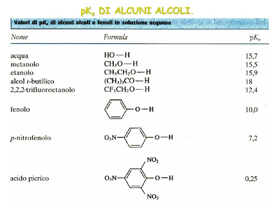 pK a DI ALCUNI ALCOLI.