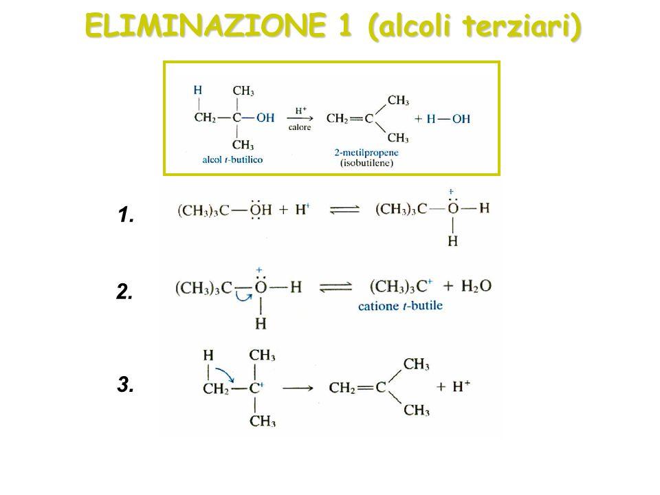 ELIMINAZIONE 1 (alcoli terziari) 1. 2. 3.